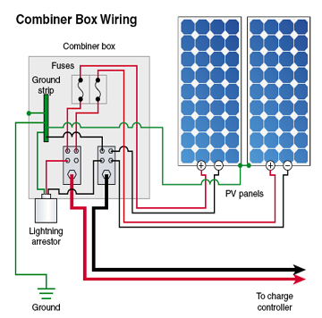 Solar Panel Diagram Likewise Solar Inverter Circuit